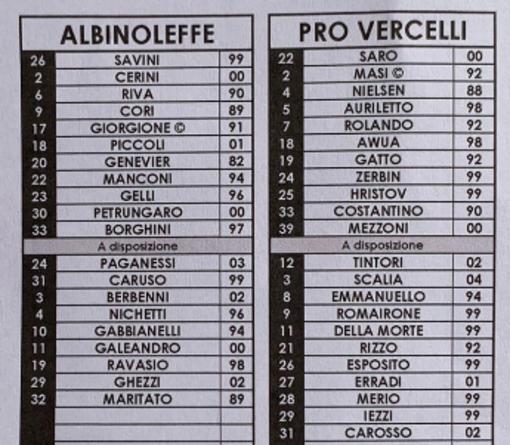 Albinoleffe-Pro Vercelli, la distinta